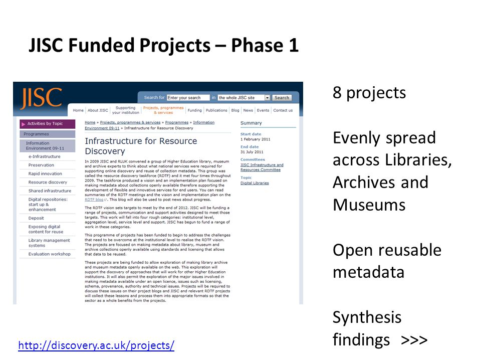 JISC Funded Projects – Phase 1 8 projects Evenly spread across Libraries, Archives and Museums Open reusable metadata Synthesis findings >>> http://discovery.ac.uk/projects/