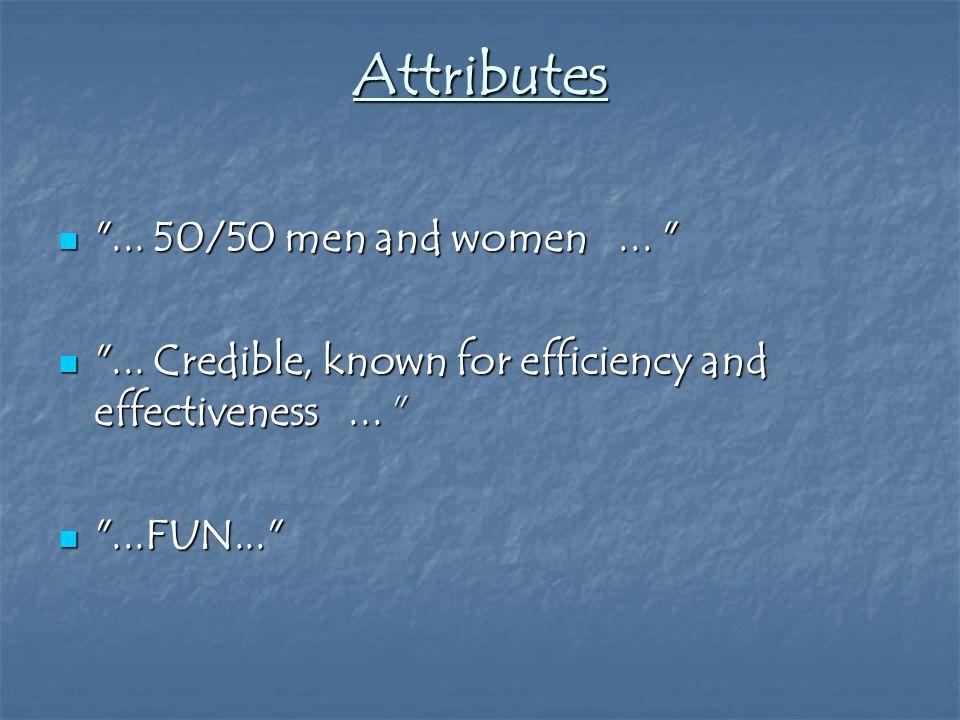 Attributes ... 50/50 men and women... ... 50/50 men and women...