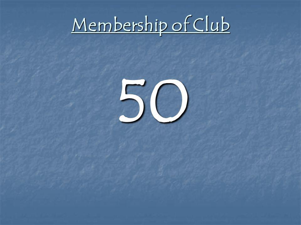 Membership of Club 50 50
