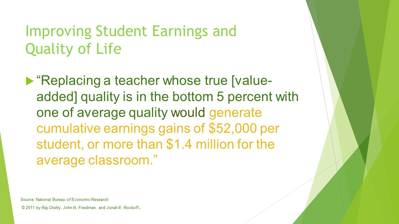 Improving Student Earnings and Quality of Life  Replacing a teacher whose true [value- added] quality is in the bottom 5 percent with one of average quality would generate cumulative earnings gains of $52,000 per student, or more than $1.4 million for the average classroom. Source: National Bureau of Economic Research © 2011 by Raj Chetty, John N.