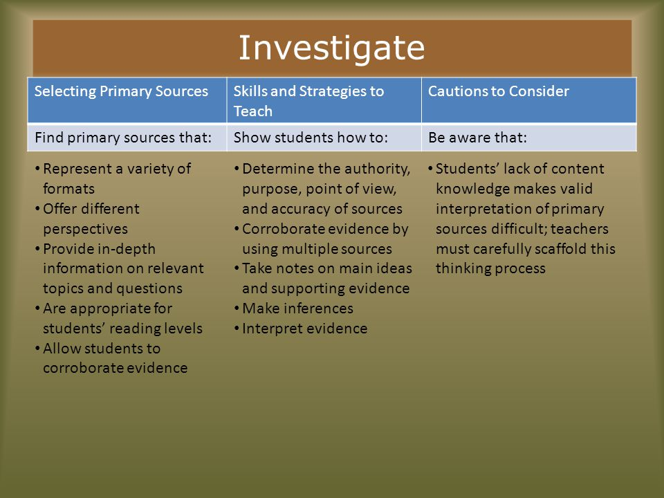 Investigate Selecting Primary SourcesSkills and Strategies to Teach Cautions to Consider Find primary sources that:Show students how to:Be aware that: Represent a variety of formats Offer different perspectives Provide in-depth information on relevant topics and questions Are appropriate for students' reading levels Allow students to corroborate evidence Determine the authority, purpose, point of view, and accuracy of sources Corroborate evidence by using multiple sources Take notes on main ideas and supporting evidence Make inferences Interpret evidence Students' lack of content knowledge makes valid interpretation of primary sources difficult; teachers must carefully scaffold this thinking process