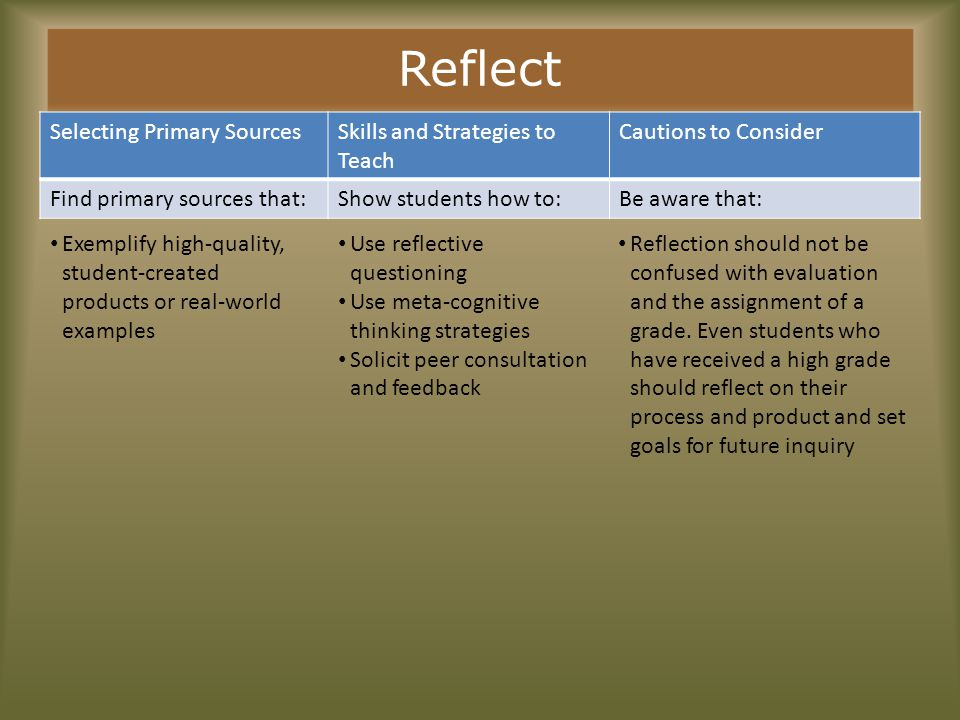 Reflect Selecting Primary SourcesSkills and Strategies to Teach Cautions to Consider Find primary sources that:Show students how to:Be aware that: Exemplify high-quality, student-created products or real-world examples Use reflective questioning Use meta-cognitive thinking strategies Solicit peer consultation and feedback Reflection should not be confused with evaluation and the assignment of a grade.