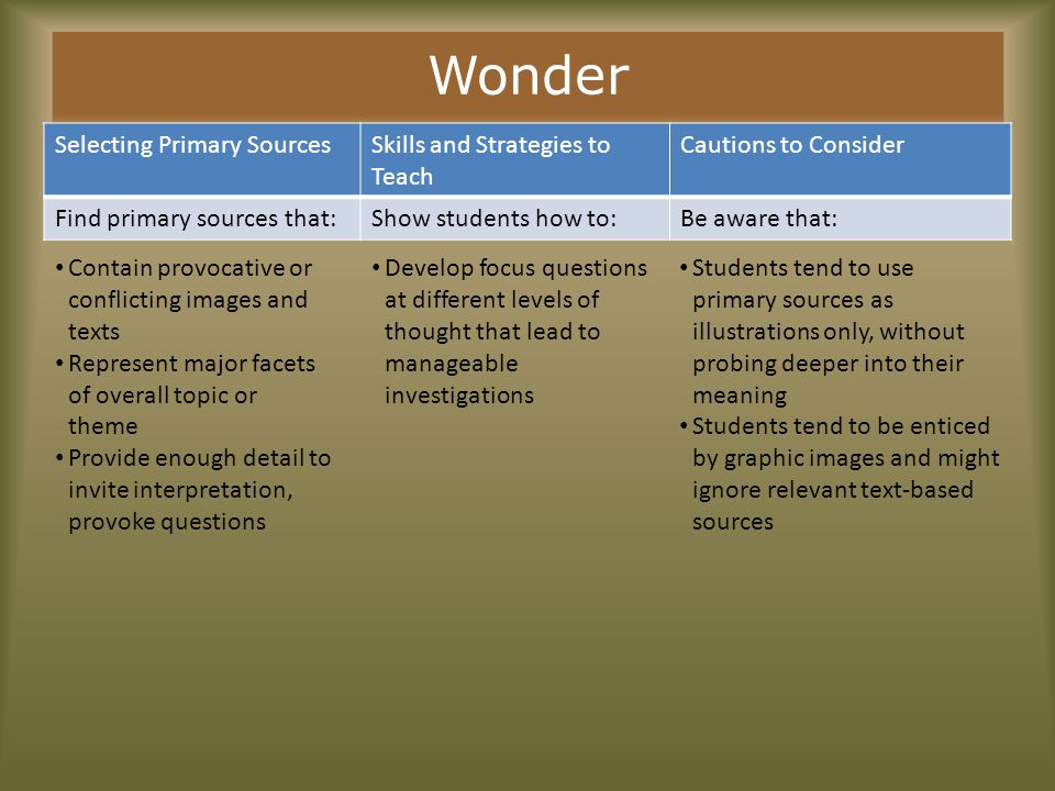 Wonder Selecting Primary SourcesSkills and Strategies to Teach Cautions to Consider Find primary sources that:Show students how to:Be aware that: Contain provocative or conflicting images and texts Represent major facets of overall topic or theme Provide enough detail to invite interpretation, provoke questions Develop focus questions at different levels of thought that lead to manageable investigations Students tend to use primary sources as illustrations only, without probing deeper into their meaning Students tend to be enticed by graphic images and might ignore relevant text-based sources