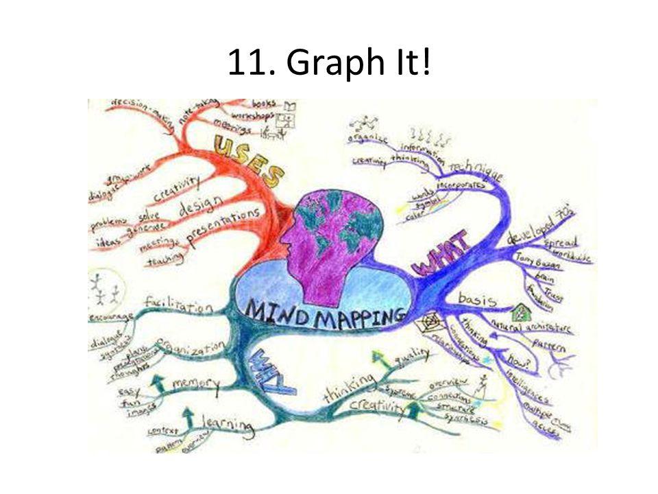 11. Graph It!