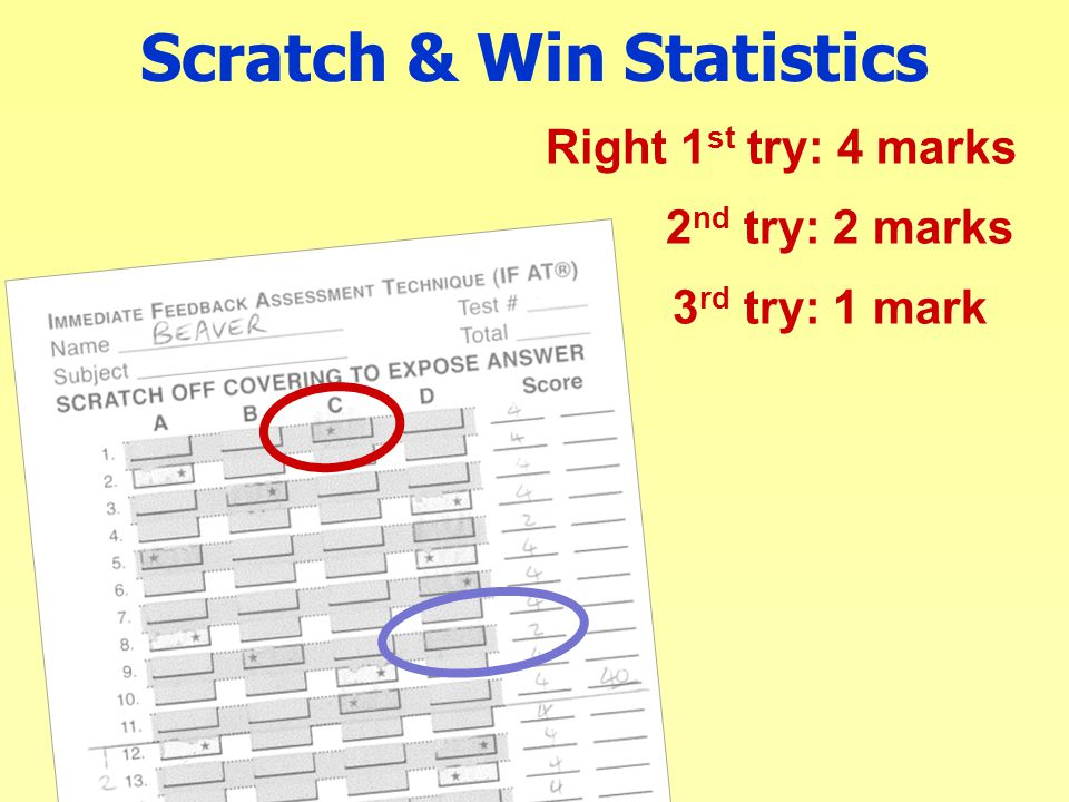 Scratch & Win Statistics Right 1 st try: 4 marks 2 nd try: 2 marks 3 rd try: 1 mark