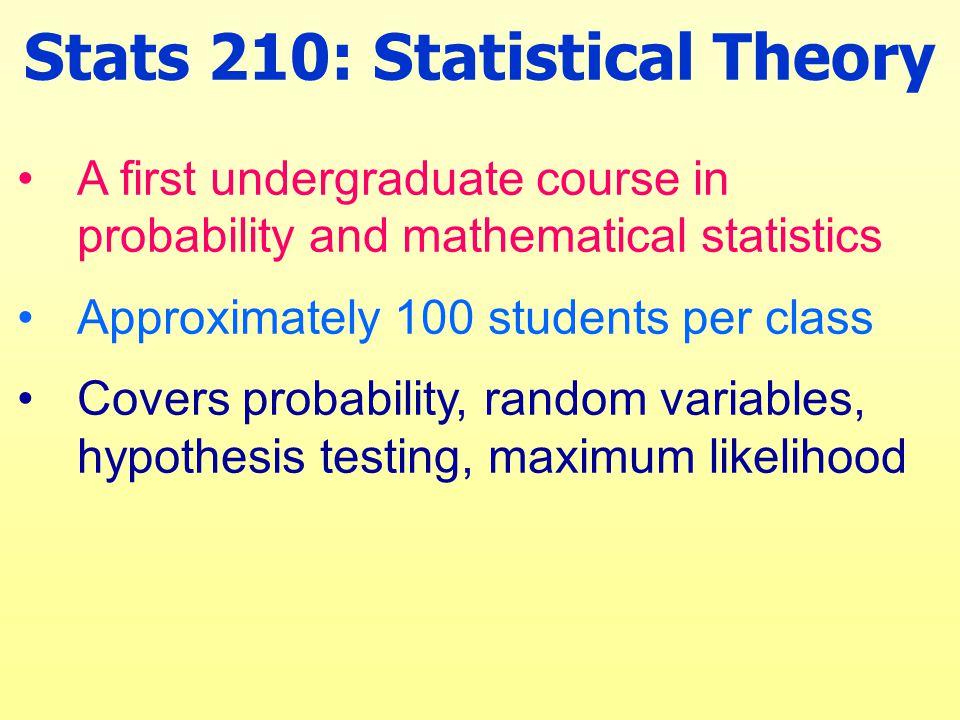 Then REPEAT the quiz with teammates Multi-Choice Quizzes following Michaelsen et al