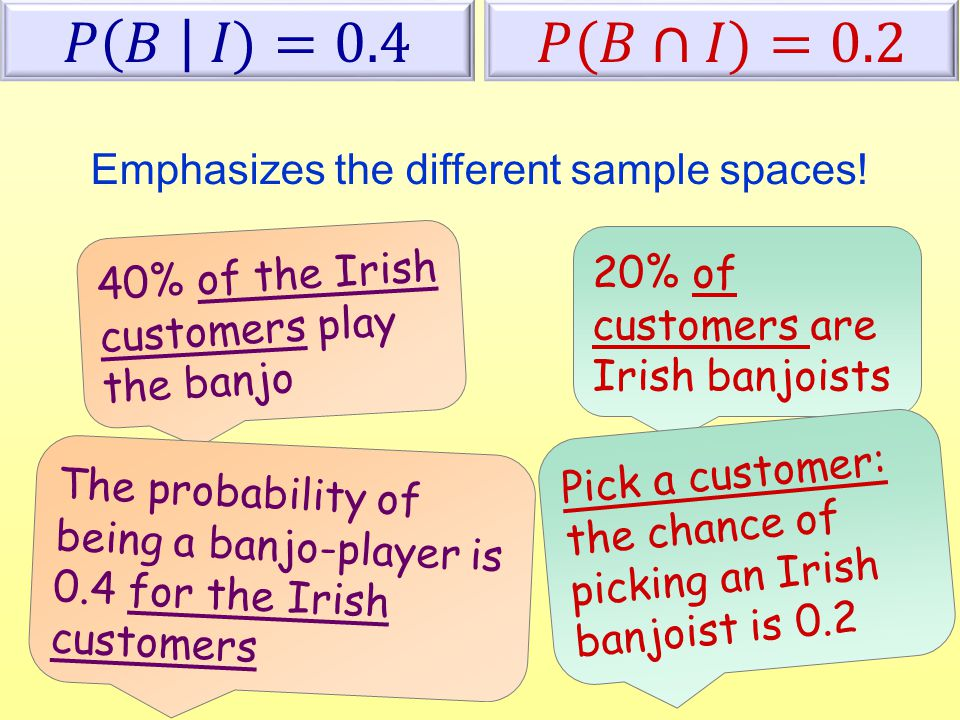 40% of the Irish customers play the banjo The probability of being a banjo-player is 0.4 for the Irish customers 20% of customers are Irish banjoists Pick a customer: the chance of picking an Irish banjoist is 0.2 Emphasizes the different sample spaces!