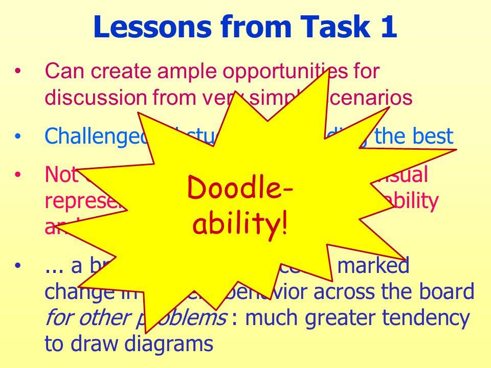 Lessons from Task 1 Can create ample opportunities for discussion from very simple scenarios Challenged all students, including the best Not everyone