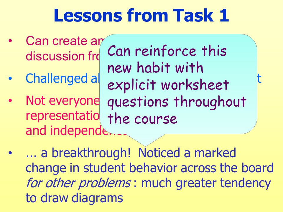 Lessons from Task 1 Can create ample opportunities for discussion from very simple scenarios Challenged all students, including the best Not everyone got the hang of the visual representations of conditional probability and independence, but......