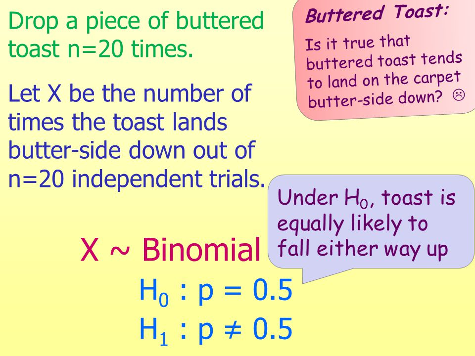 Buttered Toast: Is it true that buttered toast tends to land on the carpet butter-side down.