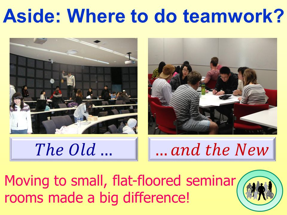 Aside: Where to do teamwork Moving to small, flat-floored seminar rooms made a big difference!