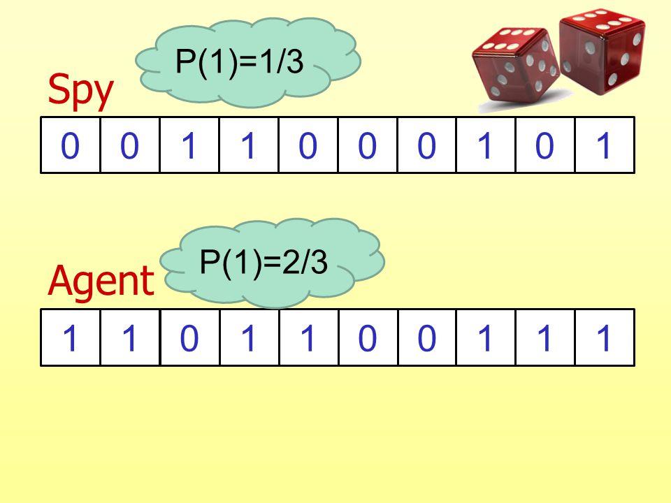 0110000101 1011100111 Spy Agent P(1)=1/3 P(1)=2/3