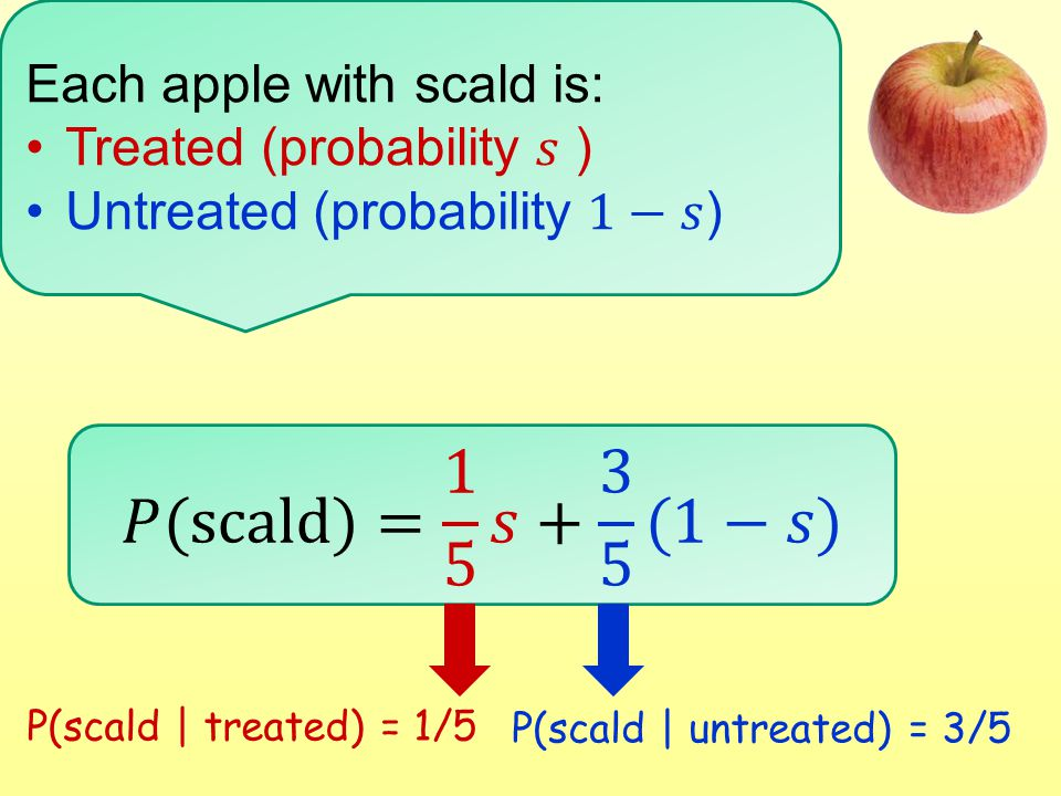 P(scald | treated) = 1/5 P(scald | untreated) = 3/5