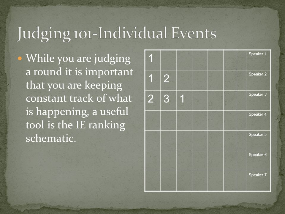 While you are judging a round it is important that you are keeping constant track of what is happening, a useful tool is the IE ranking schematic.