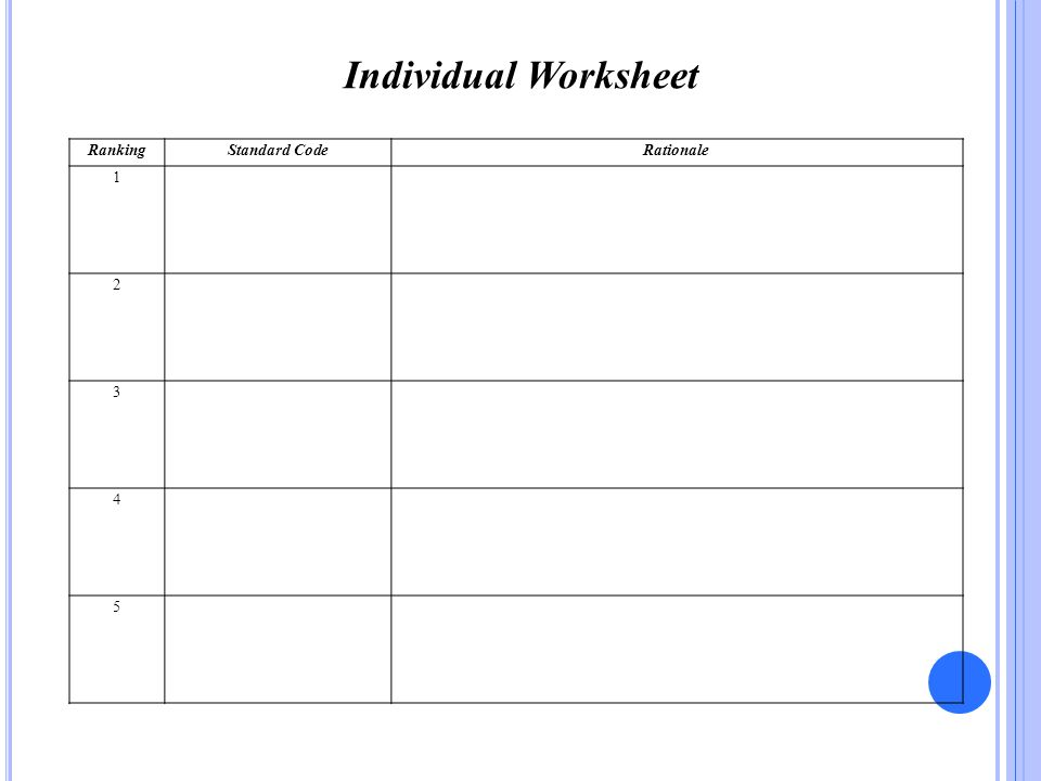 RankingStandard CodeRationale 1 2 3 4 5 Individual Worksheet