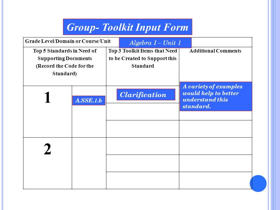 Grade Level/Domain or Course/Unit Top 5 Standards in Need of Supporting Documents (Record the Code for the Standard) Top 3 Toolkit Items that Need to be Created to Support this Standard Additional Comments 1 2 Group- Toolkit Input Form Algebra I – Unit 1 A.SSE.1.b Clarification A variety of examples would help to better understand this standard.