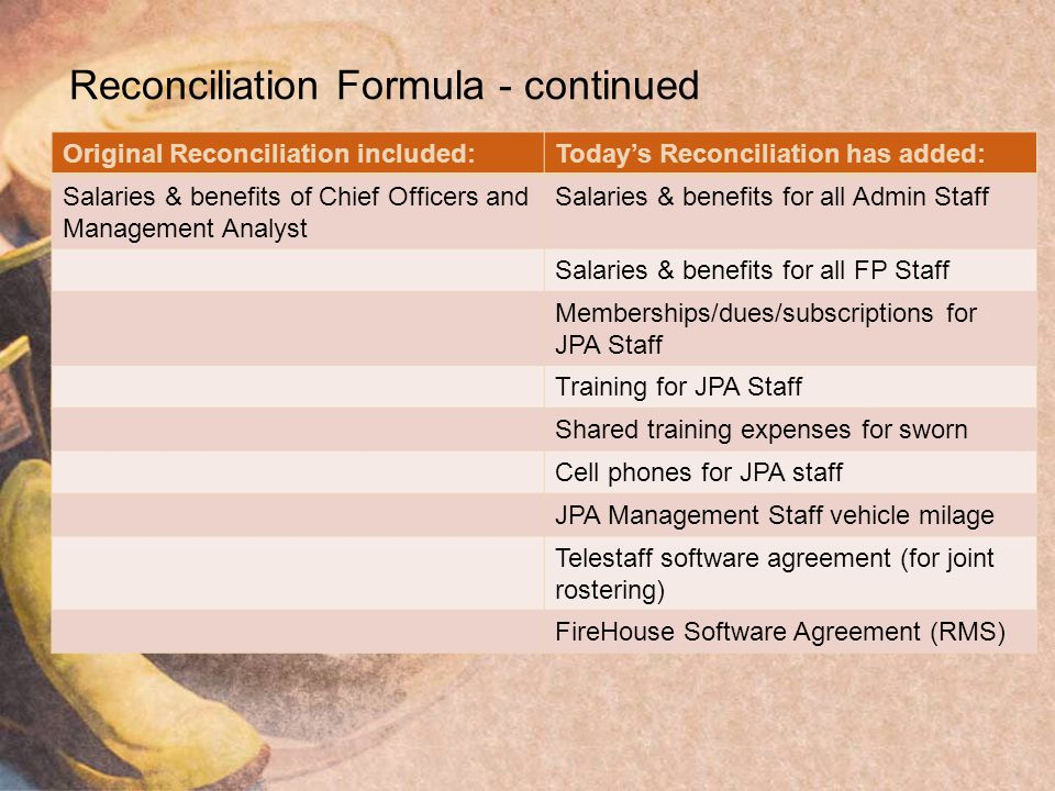 Original Reconciliation included:Today's Reconciliation has added: Salaries & benefits of Chief Officers and Management Analyst Salaries & benefits fo