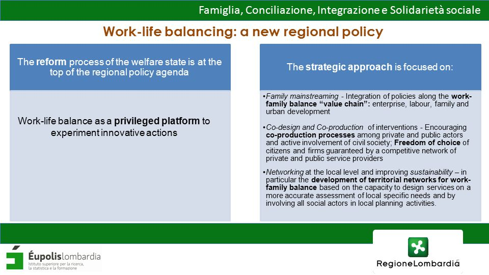 Famiglia, Conciliazione, Integrazione e Solidarietà sociale Work-life balancing: a new regional policy 5 Work-life balance as a privileged platform to experiment innovative actions