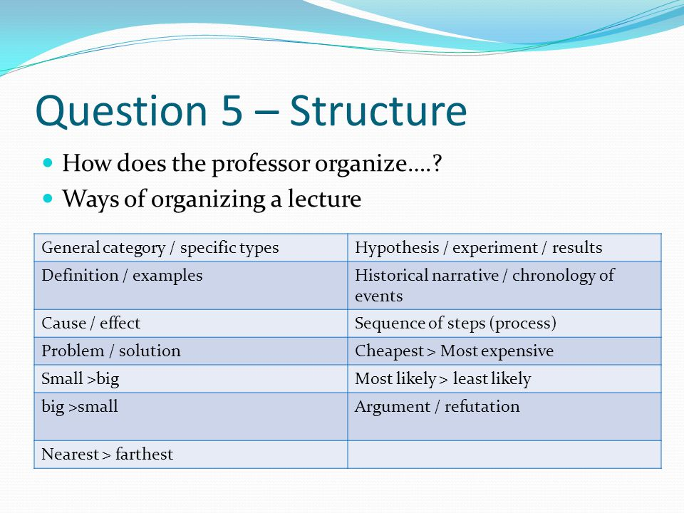Question 5 – Structure How does the professor organize…..