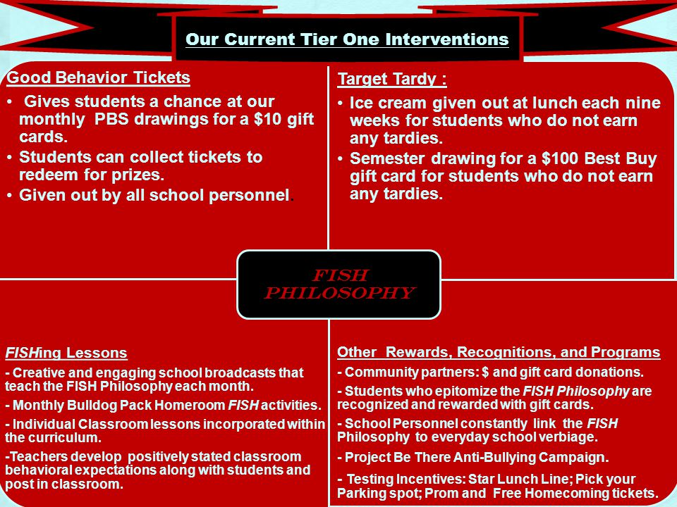 Good Behavior Tickets Gives students a chance at our monthly PBS drawings for a $10 gift cards.
