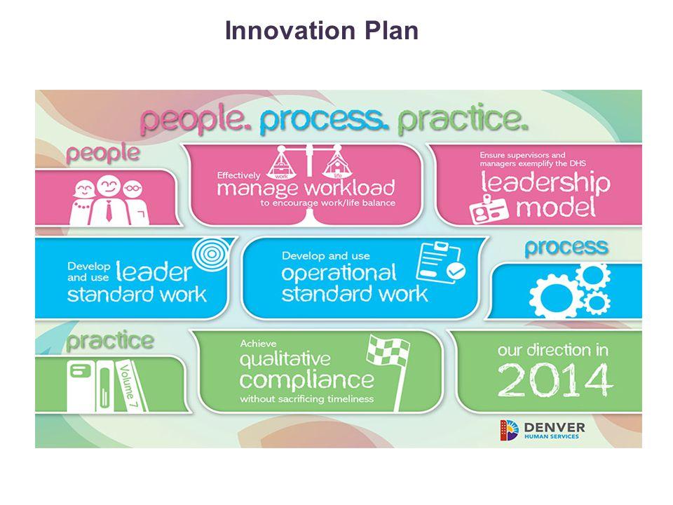 Innovation Plan