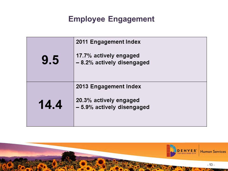 - 13 - Employee Engagement 9.5 2011 Engagement Index 17.7% actively engaged – 8.2% actively disengaged 14.4 2013 Engagement Index 20.3% actively engaged – 5.9% actively disengaged