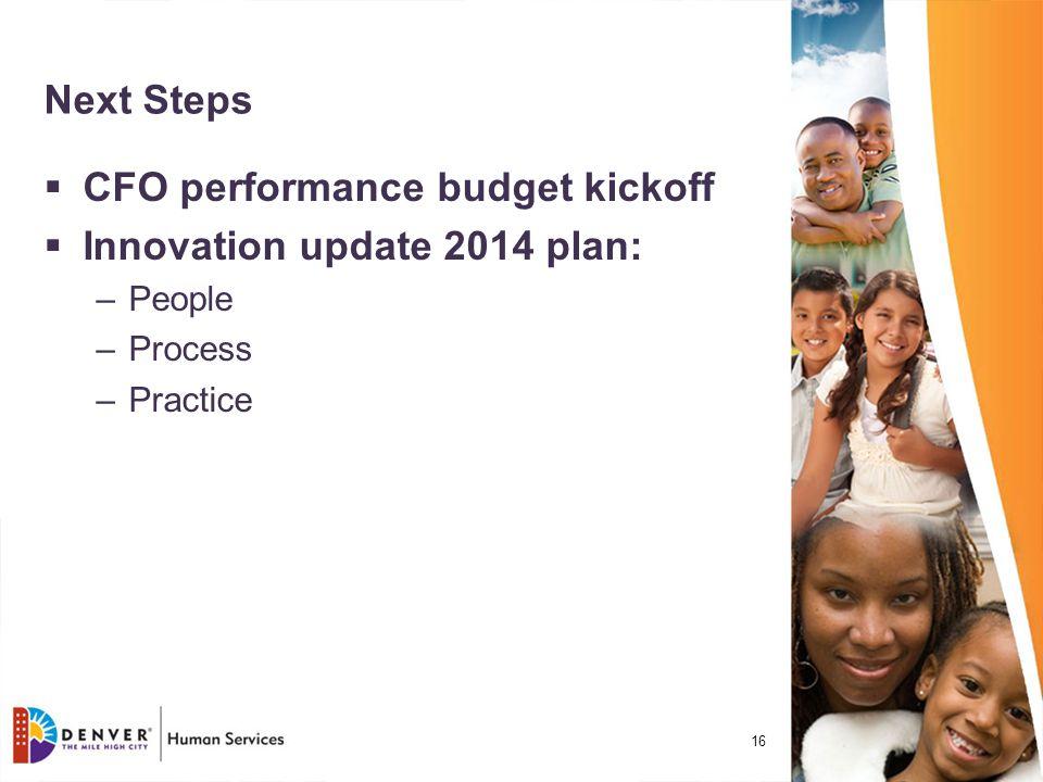 - 16 - 16 Next Steps  CFO performance budget kickoff  Innovation update 2014 plan: –People –Process –Practice