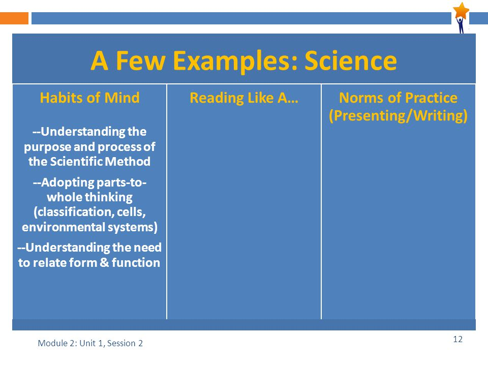 12 A Few Examples: Science Habits of Mind --Understanding the purpose and process of the Scientific Method --Adopting parts-to- whole thinking (classification, cells, environmental systems) --Understanding the need to relate form & function Reading Like A…Norms of Practice (Presenting/Writing) Module 2: Unit 1, Session 2