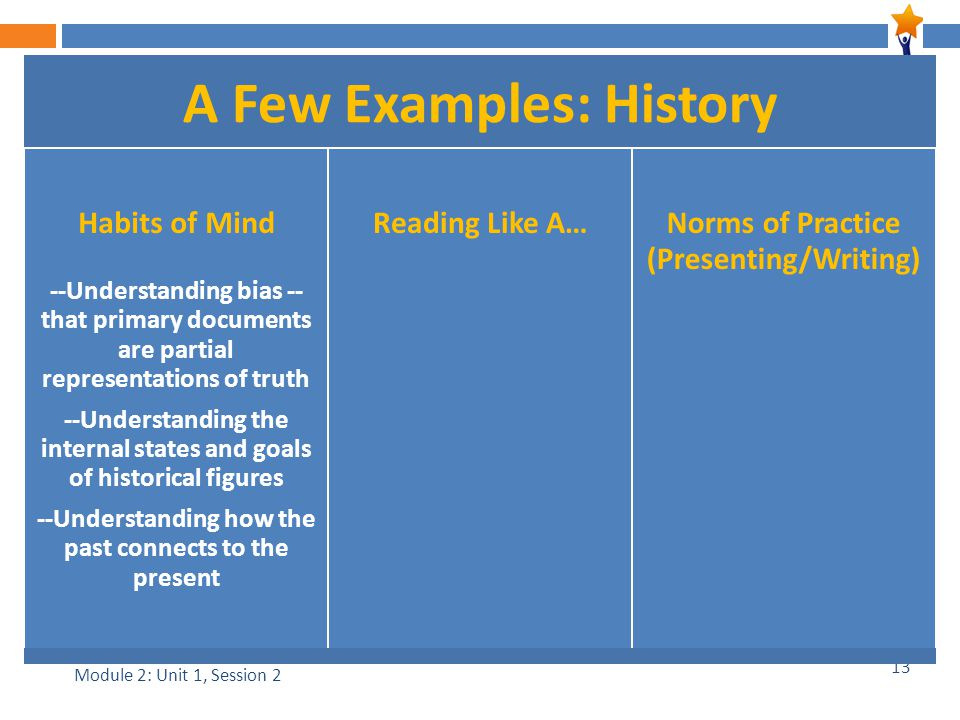 13 A Few Examples: History Habits of Mind --Understanding bias -- that primary documents are partial representations of truth --Understanding the internal states and goals of historical figures --Understanding how the past connects to the present Reading Like A…Norms of Practice (Presenting/Writing) Module 2: Unit 1, Session 2