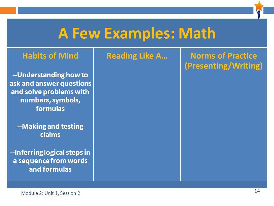 14 A Few Examples: Math Habits of Mind --Understanding how to ask and answer questions and solve problems with numbers, symbols, formulas --Making and testing claims --Inferring logical steps in a sequence from words and formulas Reading Like A…Norms of Practice (Presenting/Writing) Module 2: Unit 1, Session 2