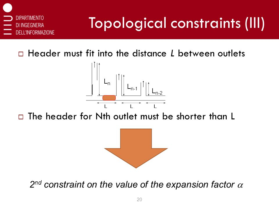 Topological constraints (III)  Header must fit into the distance L between outlets  The header for Nth outlet must be shorter than L 20 LnLn L n-1 L n-2 2 nd constraint on the value of the expansion factor 