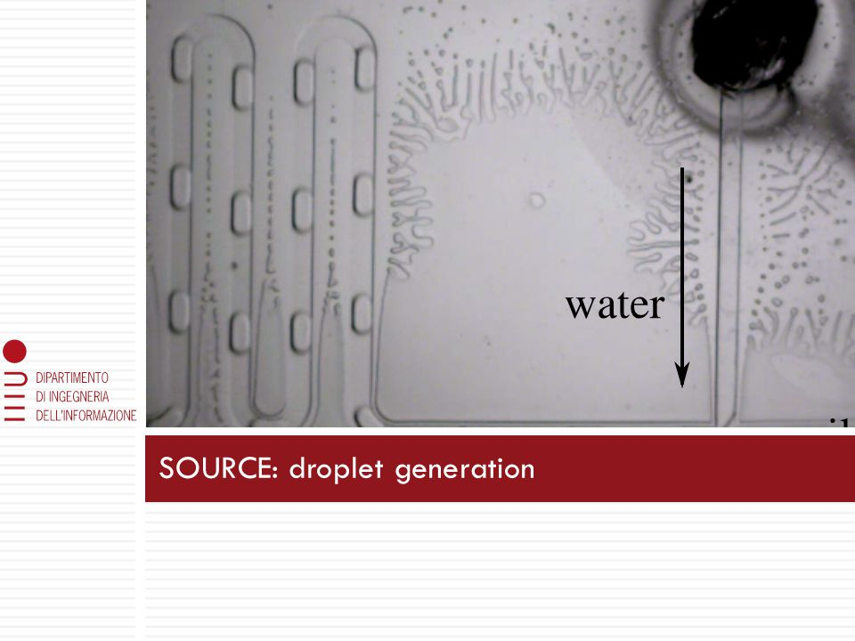 SOURCE: droplet generation