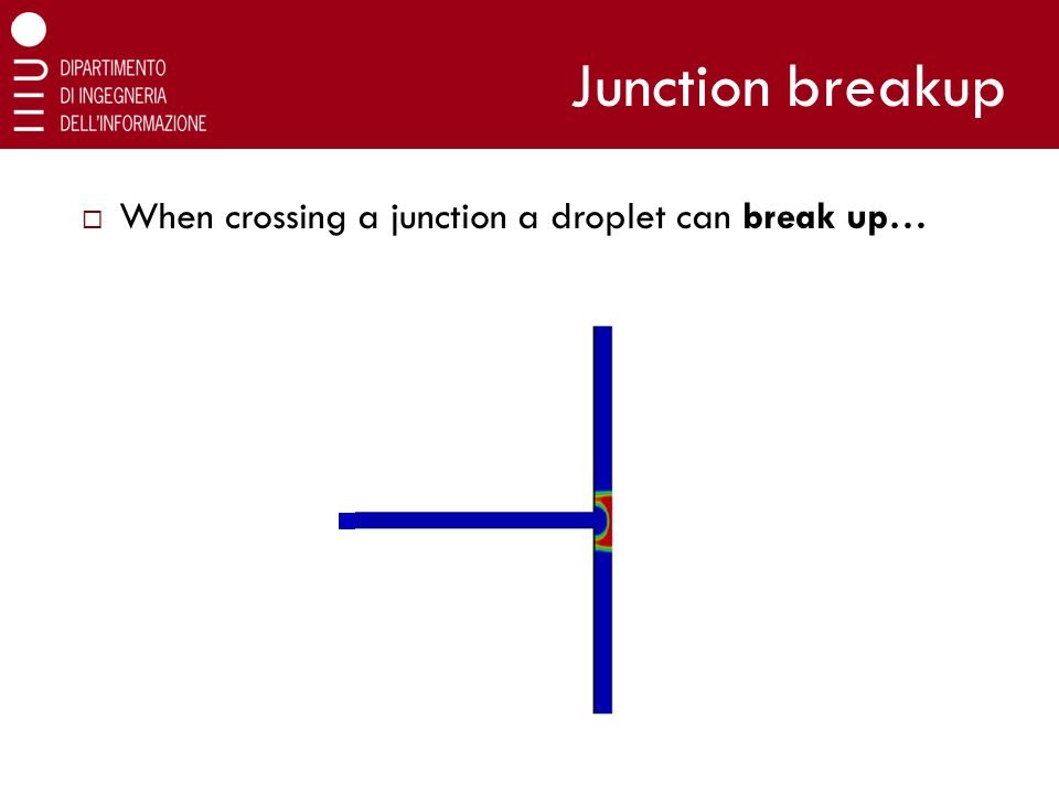 Junction breakup  When crossing a junction a droplet can break up… 33