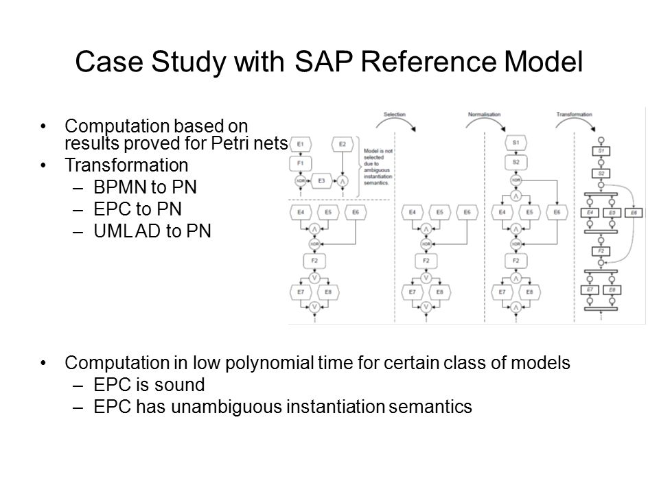 Case Study with SAP Reference Model Computation based on results proved for Petri nets Transformation –BPMN to PN –EPC to PN –UML AD to PN Computation in low polynomial time for certain class of models –EPC is sound –EPC has unambiguous instantiation semantics