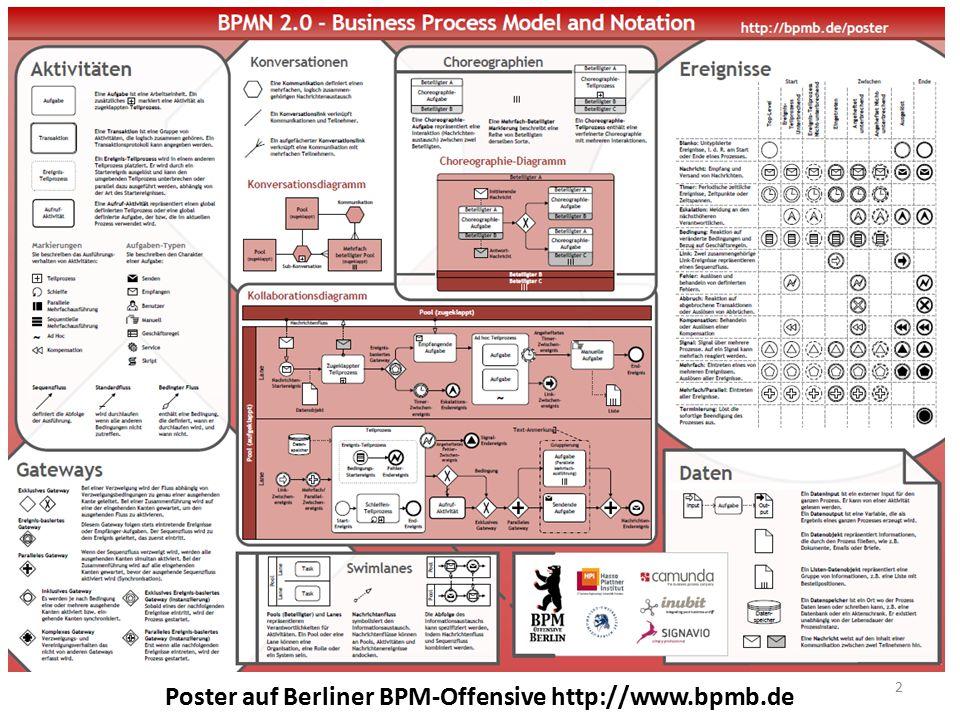 2 Poster auf Berliner BPM-Offensive http://www.bpmb.de