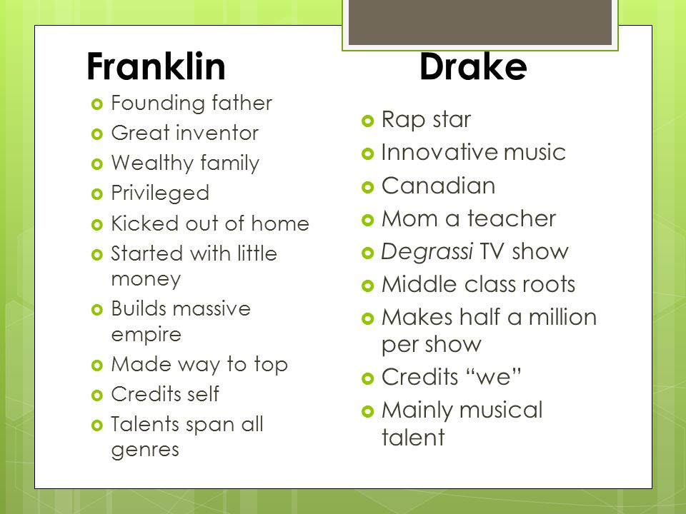 Franklin Drake  Founding father  Great inventor  Wealthy family  Privileged  Kicked out of home  Started with little money  Builds massive empire  Made way to top  Credits self  Talents span all genres  Rap star  Innovative music  Canadian  Mom a teacher  Degrassi TV show  Middle class roots  Makes half a million per show  Credits we  Mainly musical talent