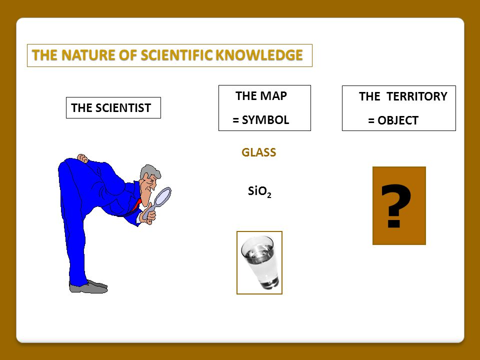 THE NATURE OF SCIENTIFIC KNOWLEDGE THE MAP = SYMBOL THE TERRITORY = OBJECT GLASS SiO 2 .