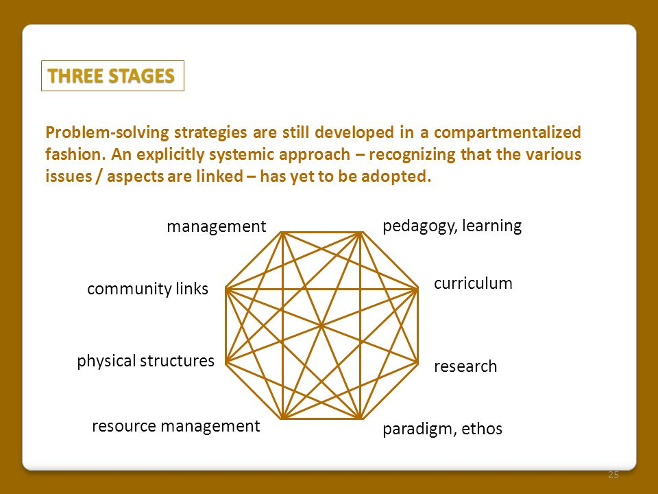 THREE STAGES 25 Problem-solving strategies are still developed in a compartmentalized fashion. An explicitly systemic approach – recognizing that the