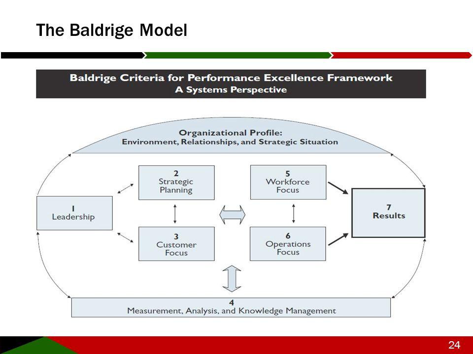 24 The Baldrige Model