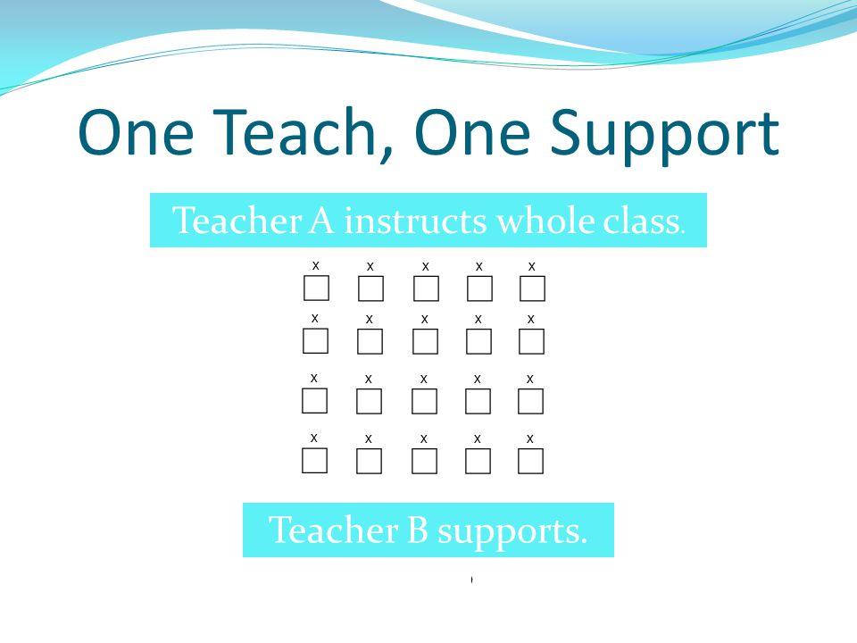 One Teach, One Support Teacher A instructs whole class. Teacher B supports.