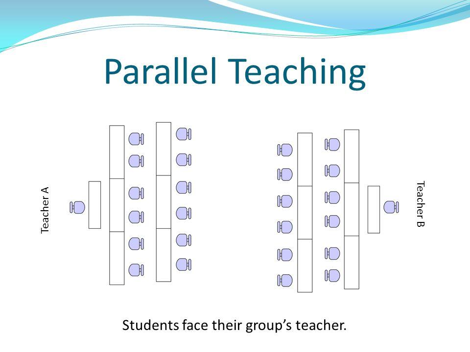Parallel Teaching Students face their group's teacher. Teacher A Teacher B