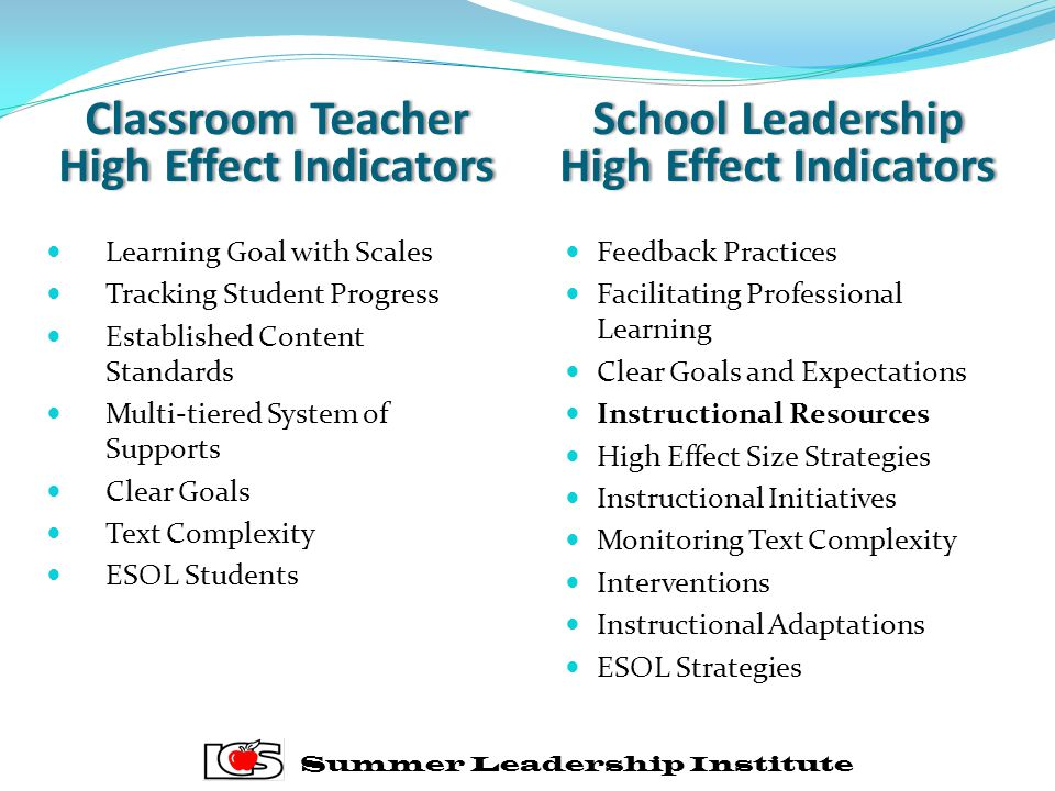 Learning Goal with Scales Tracking Student Progress Established Content Standards Multi-tiered System of Supports Clear Goals Text Complexity ESOL Students Summer Leadership Institute School Leadership High Effect Indicators Classroom Teacher High Effect Indicators Feedback Practices Facilitating Professional Learning Clear Goals and Expectations Instructional Resources High Effect Size Strategies Instructional Initiatives Monitoring Text Complexity Interventions Instructional Adaptations ESOL Strategies