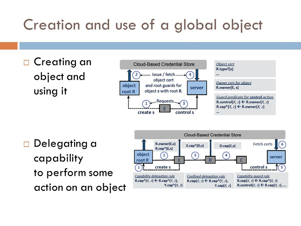 Creation and use of a global object  Creating an object and using it  Delegating a capability to perform some action on an object