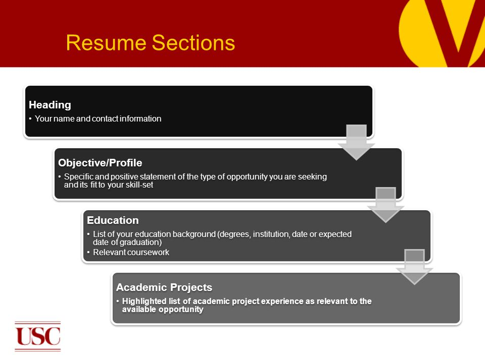 Office Assistant Sept 2009 – present USC Engineering Student Affairs Data Entry General Office Tasks Office Assistant Sept 2009 – present USC Engineering Student Affairs Update and maintain Access database of student records Schedule appointments for 8 advisors Respond to phone and in-person inquiries
