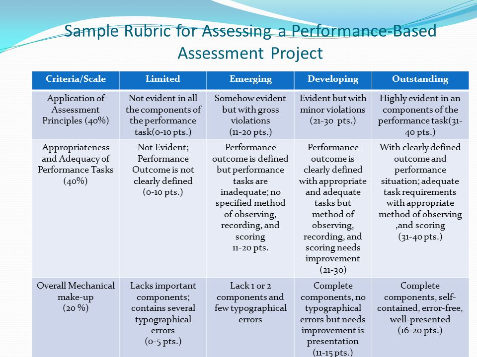 Sample Rubric for Assessing a Performance-Based Assessment Project Criteria/ScaleLimitedEmergingDevelopingOutstanding Application of Assessment Princi