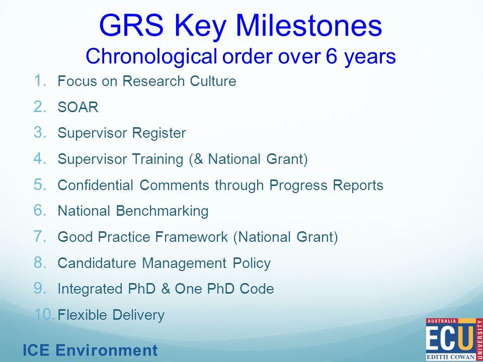 GRS Key Milestones Chronological order over 6 years 1.