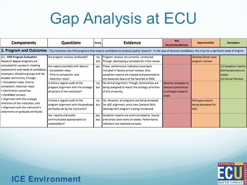 Gap Analysis at ECU ICE Environment