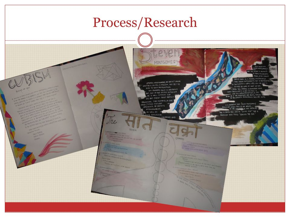 Process/Research