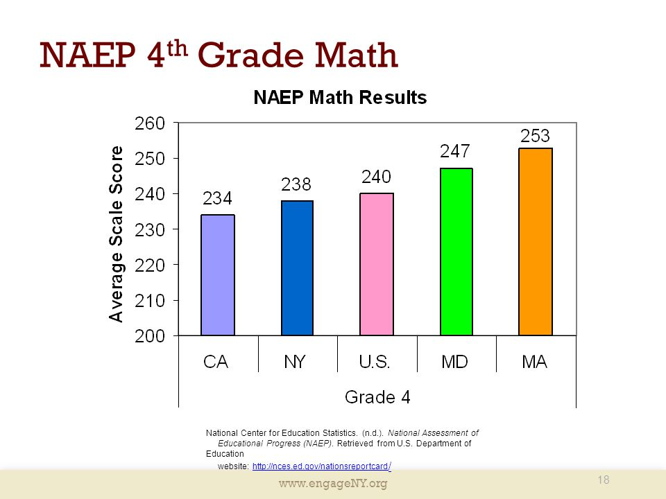 www.engageNY.org NAEP 4 th Grade Math National Center for Education Statistics.