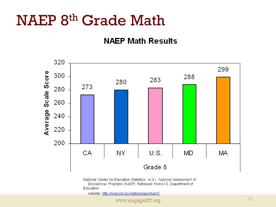 www.engageNY.org 19 NAEP 8 th Grade Math National Center for Education Statistics.